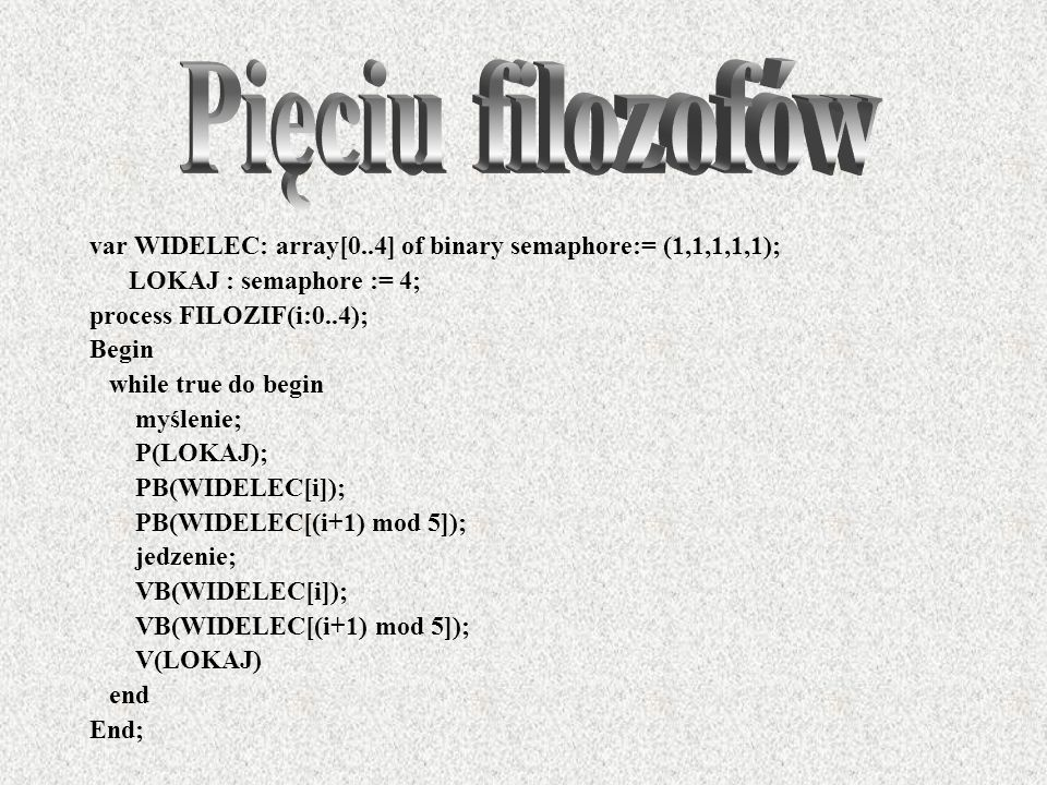 Pięciu filozofów var WIDELEC: array[0..4] of binary semaphore:= (1,1,1,1,1); LOKAJ : semaphore := 4;